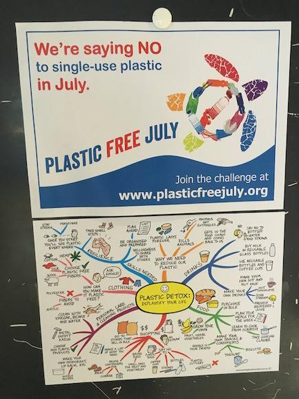Plastic Free July Impact Hub